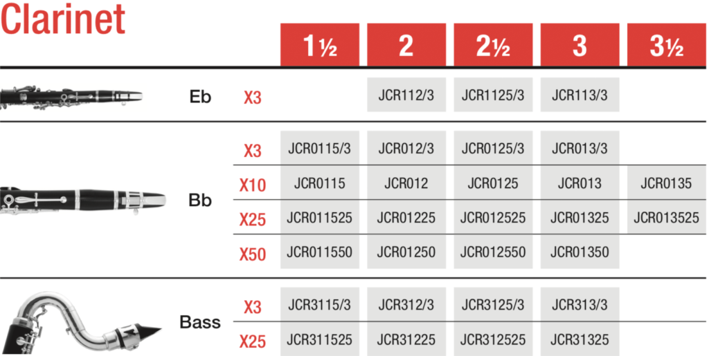 Clarinet Juno Reeds Charts
