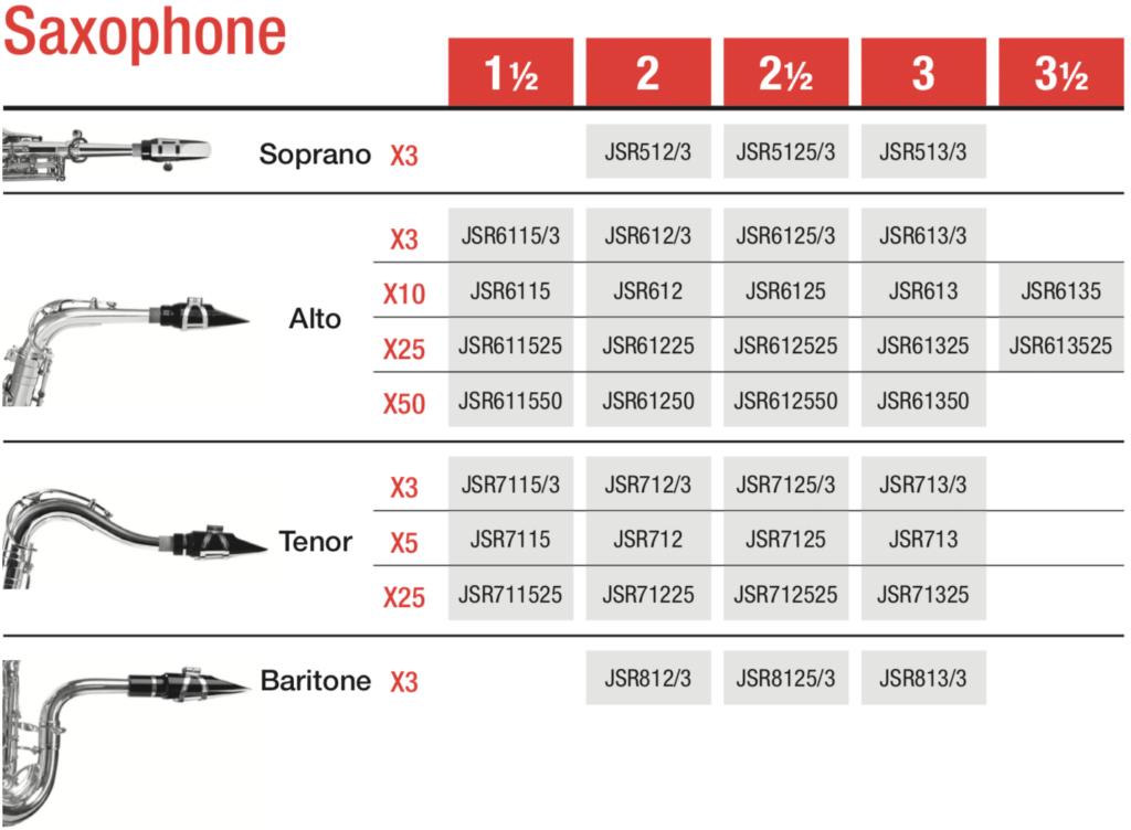 saxophon-juno-reeds